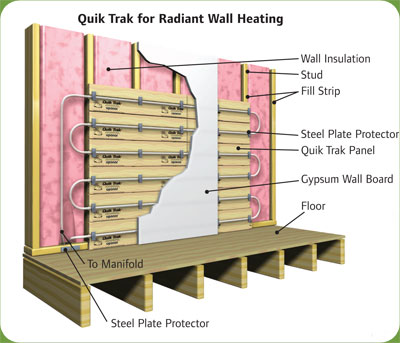 "Quik Trak® has a super-low, 1⁄2"" profile which allows radiant ..."